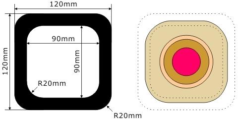 図2 防水具ゴム製フランジサイズと面板との比較