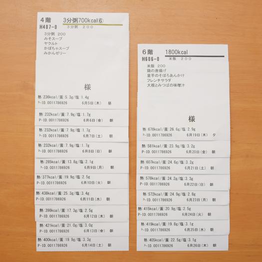 KenU入院中の病院食メニューカード